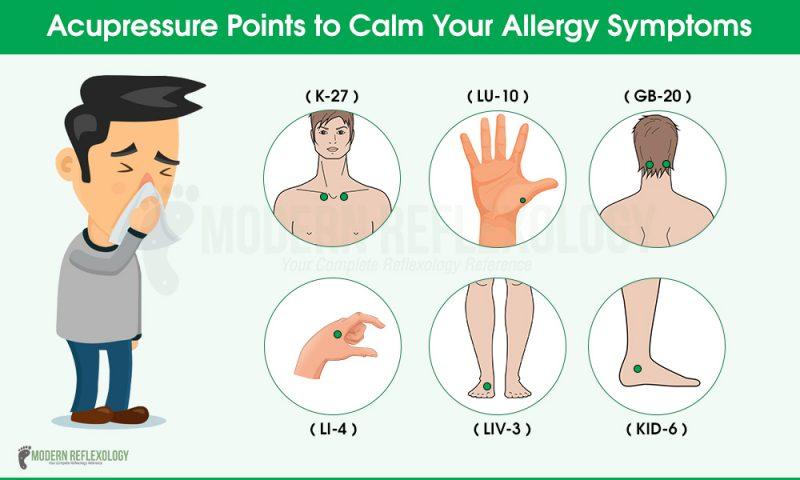 Acupressure Points For Allergy Symptoms - Modern Reflexology