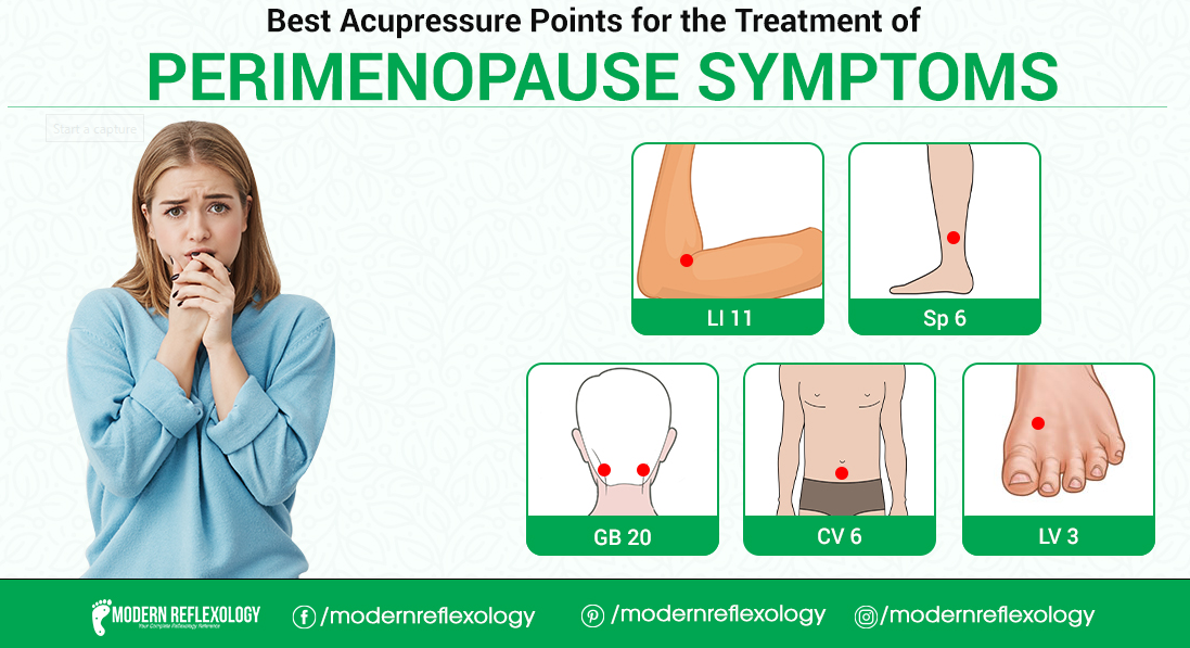 Best Acupressure Points for Perimenopause Symptoms ...