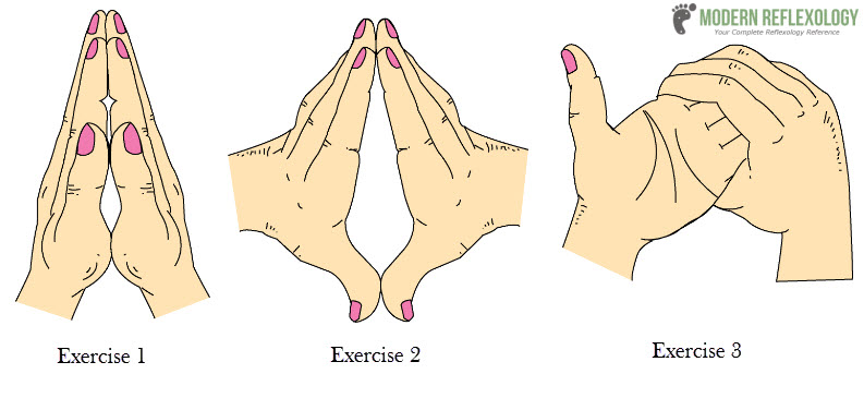 Reflexology Exercises to Strengthen the Thumbs and Fingers