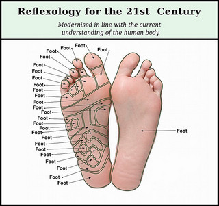 Reflexology Training at Your Home