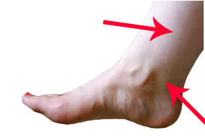 ankle acupressure for weight loss