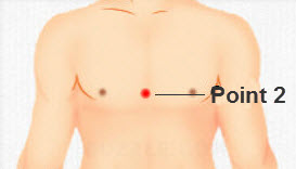 Sternum Pain In Female Causes Pain Below - Tandurust