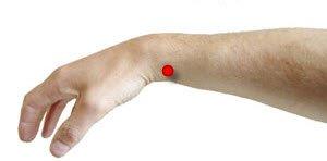 wrist point