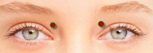 innner corners of eye