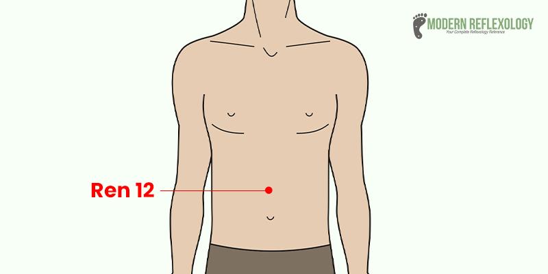 REN 12