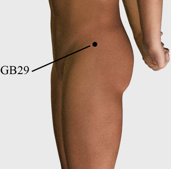 GB 29 acupuncture point
