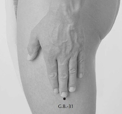 Ponto de acupuntura GB31