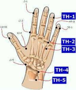 TH or TW1, TW2, TW3, TW4, TW5