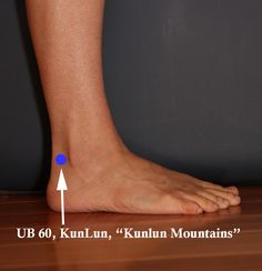 ub60 acupuncture point