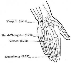 San Jiao 2