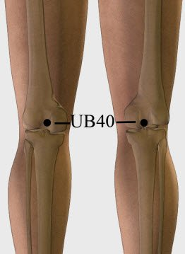 UB 40 acupressure point