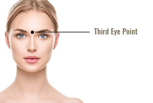 third-eye-point