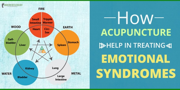 treating-emotional-syndromes