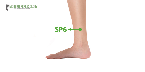 Spleen 6 points - Acupressure points