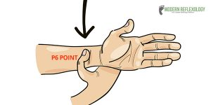 Pericardium (P6) acupressure point