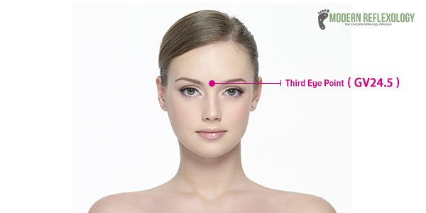 GV24.5 acupressure point or the Third Eye acupressure point