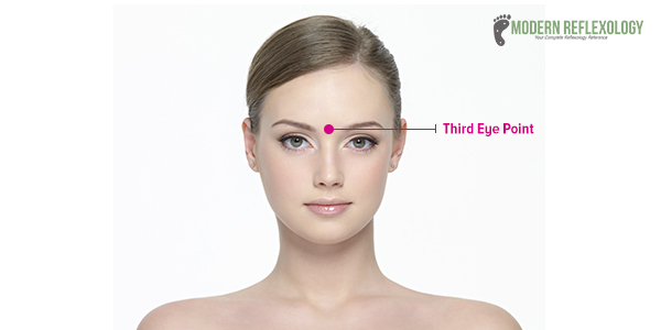 third eye pressure point