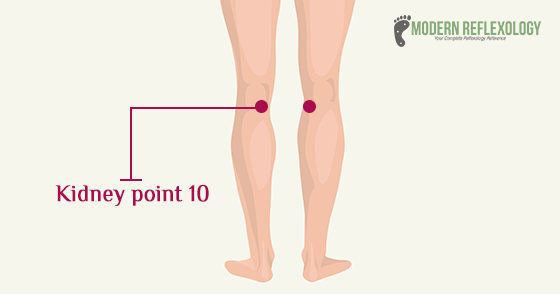 Kidney point 10 for PCOS