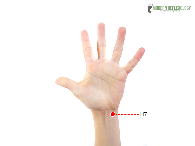 7 Acupressure Points for Treating Causes and Symptoms of ...