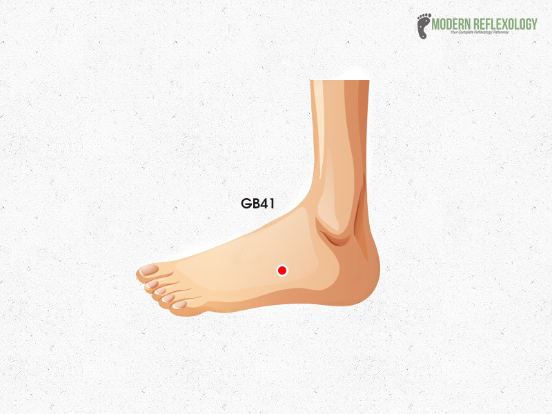 GB41 acupuncture point