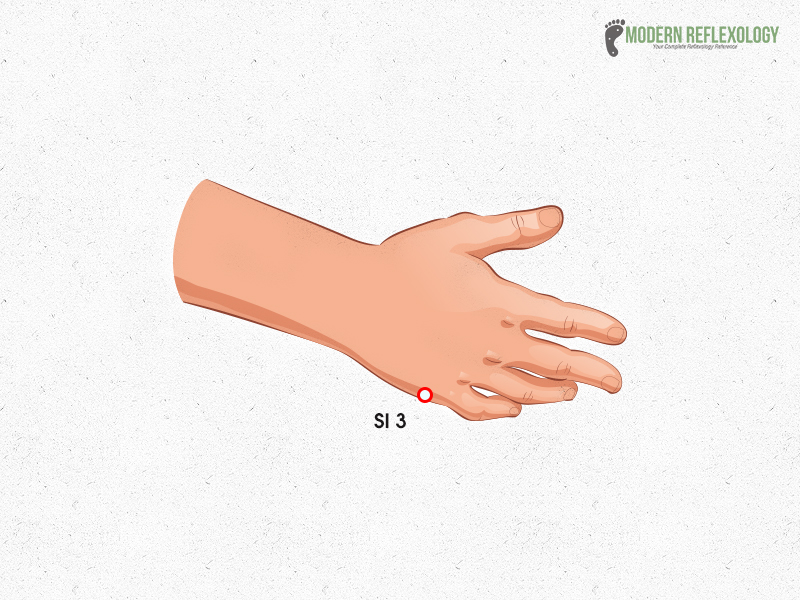 SI3 acupuncture point