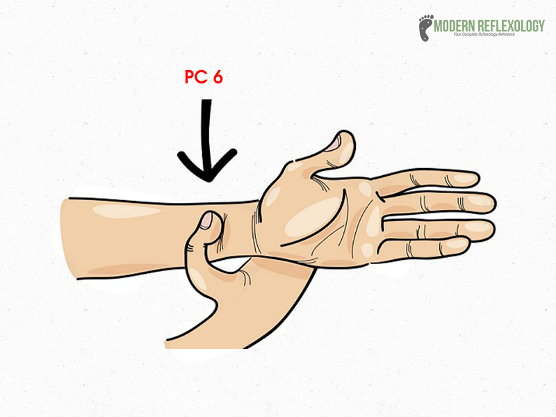 Nei Guan (P6 or PC6) is an effective acupuncture point