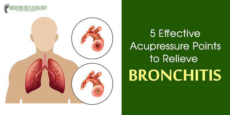 Acupressure point to treat Bronchitis