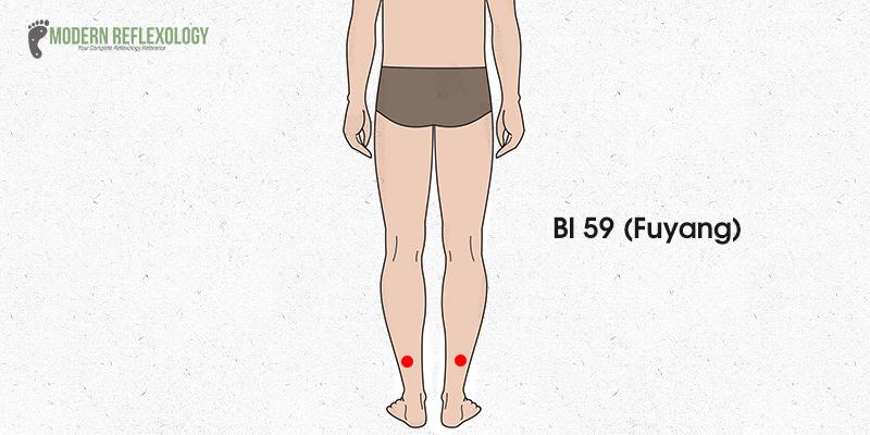 Bl 59 (Fuyang)