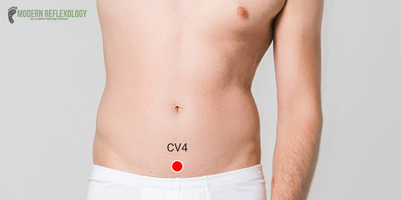 CV 4 Acupuncture Point for Treating Depression