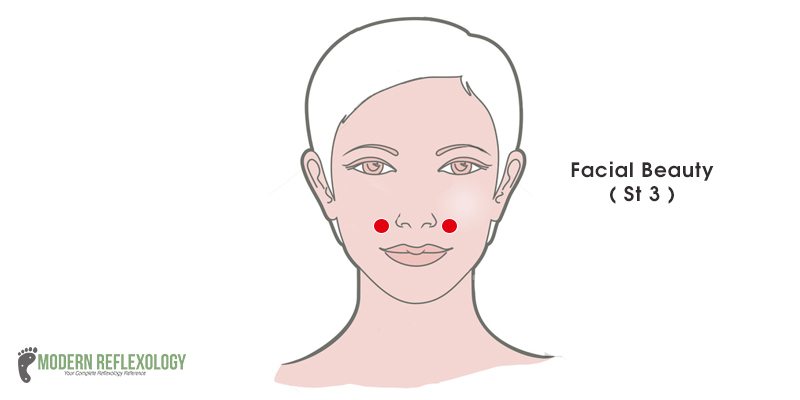 Facial Beauty -St 3 acupressure points
