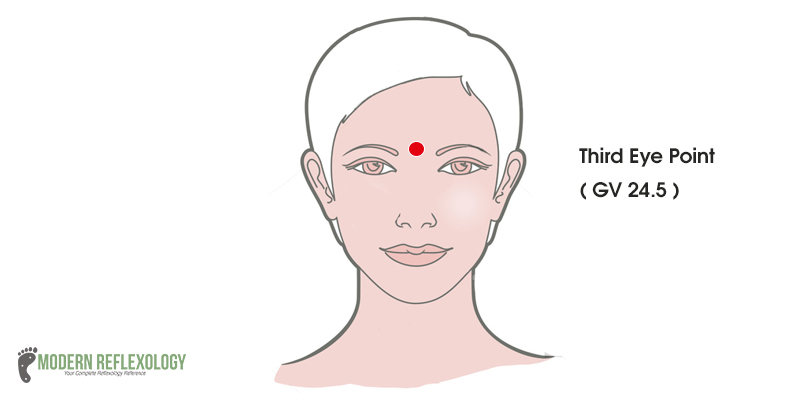 Third Eye Point - GV 24.5 Acupressure points